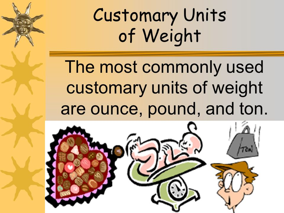 Customary Units of Weight