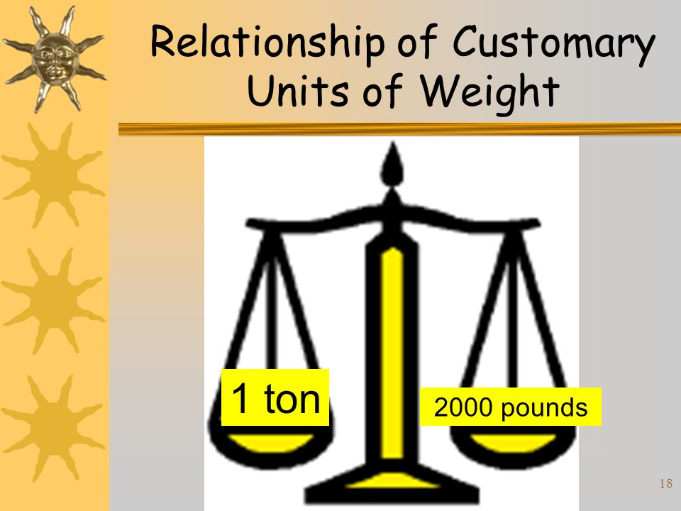 Relationship of Customary Units of Weight