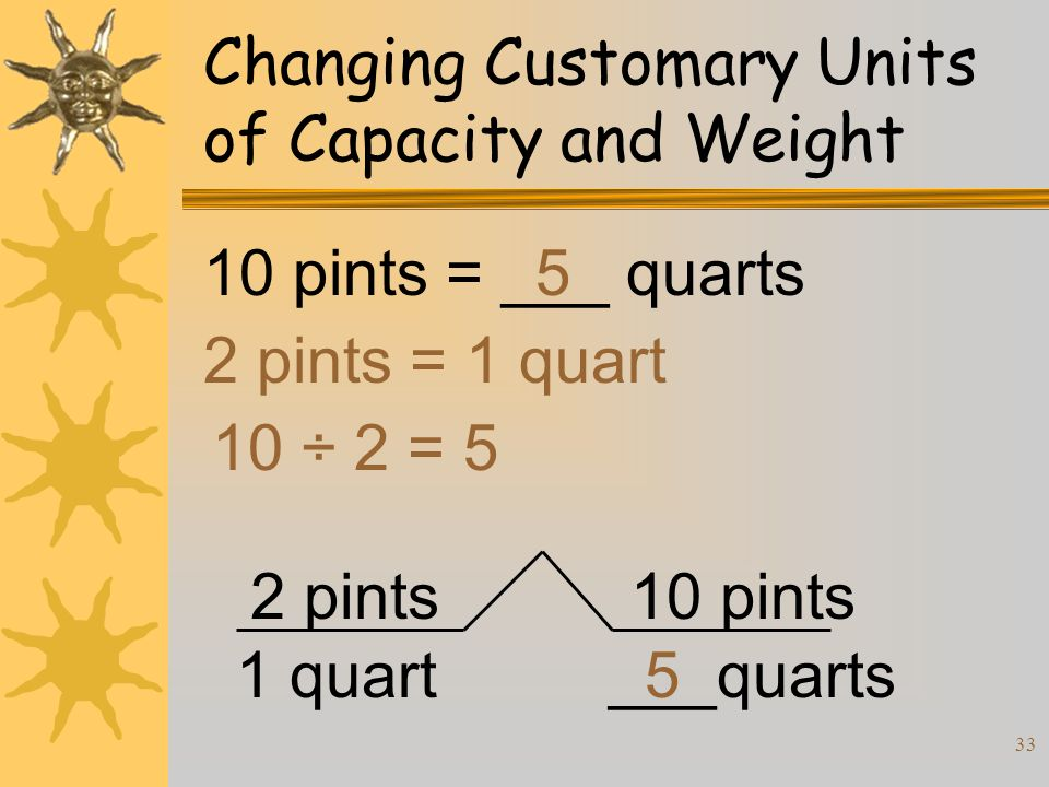 Changing Customary Units of Capacity and Weight