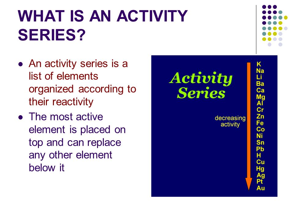 WHAT IS AN ACTIVITY SERIES