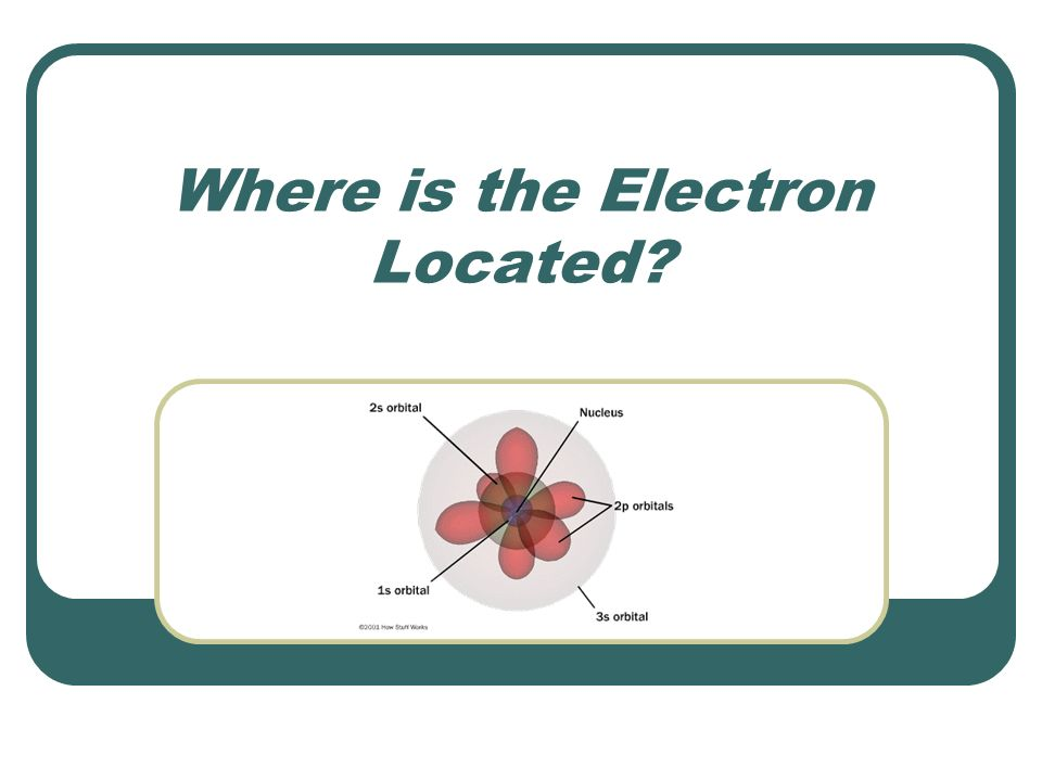 Where is the Electron Located