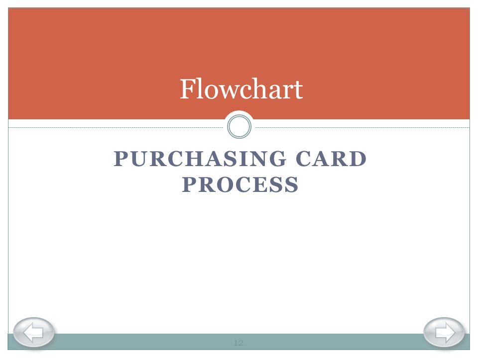 Purchasing Card Process