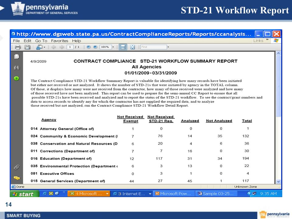 STD-21 Workflow Report