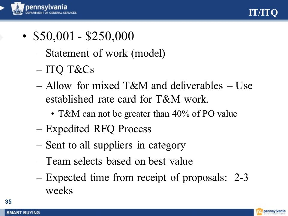 $50,001 - $250,000 Statement of work (model) ITQ T&Cs