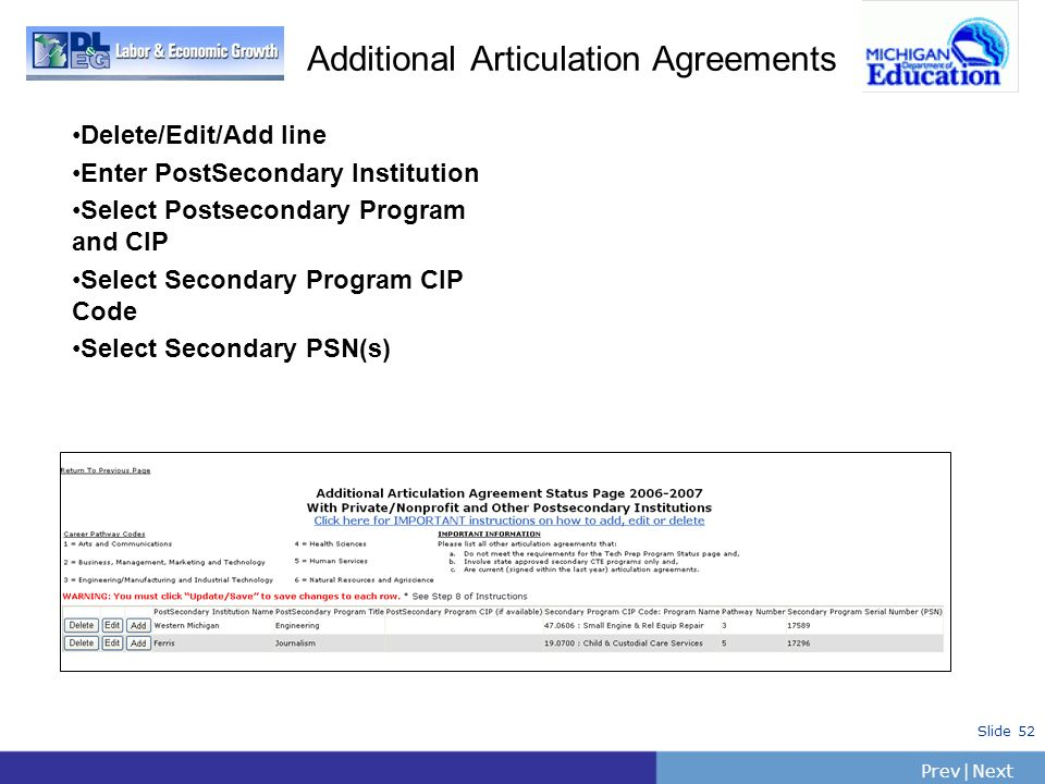 Additional Articulation Agreements