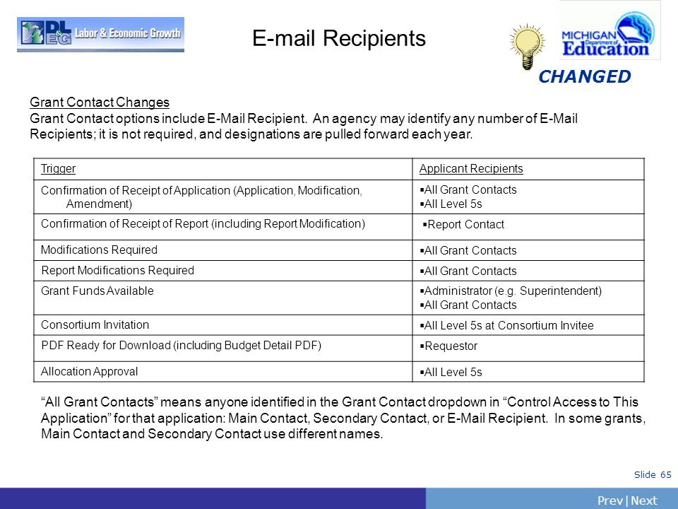 E-mail Recipients CHANGED Grant Contact Changes