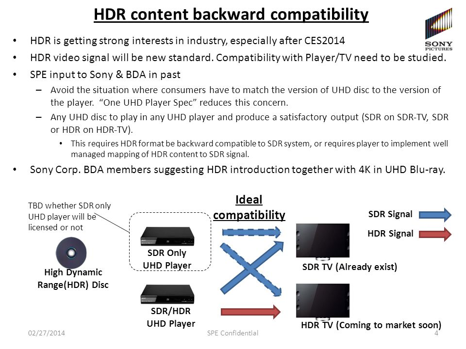 BDA UHD Format Study (SPE internal update) - ppt video online download