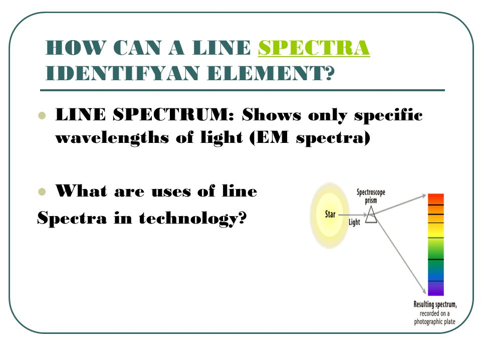 HOW CAN A LINE SPECTRA IDENTIFYAN ELEMENT