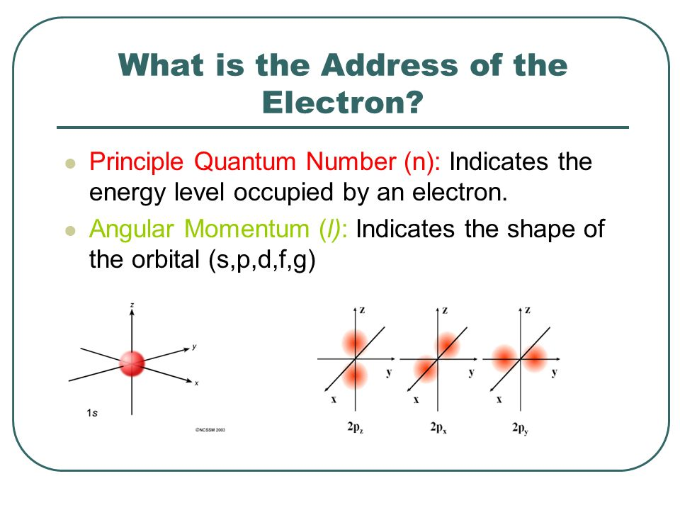 What is the Address of the Electron