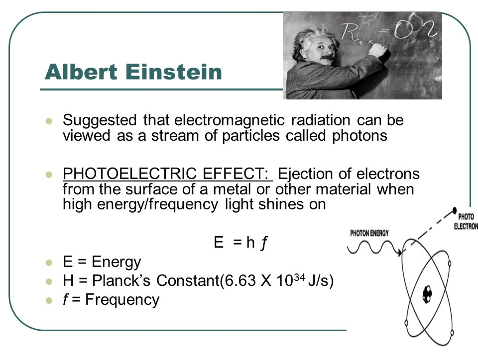 Albert Einstein Suggested that electromagnetic radiation can be viewed as a stream of particles called photons.