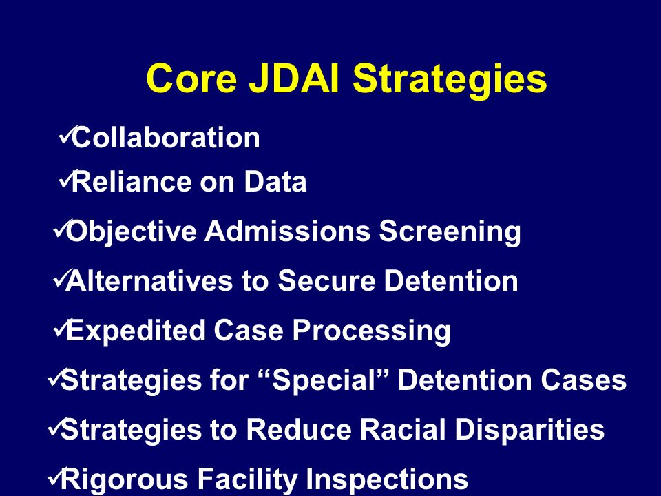 Core JDAI Strategies Collaboration Reliance on Data