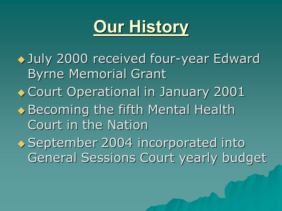Our History July 2000 received four-year Edward Byrne Memorial Grant