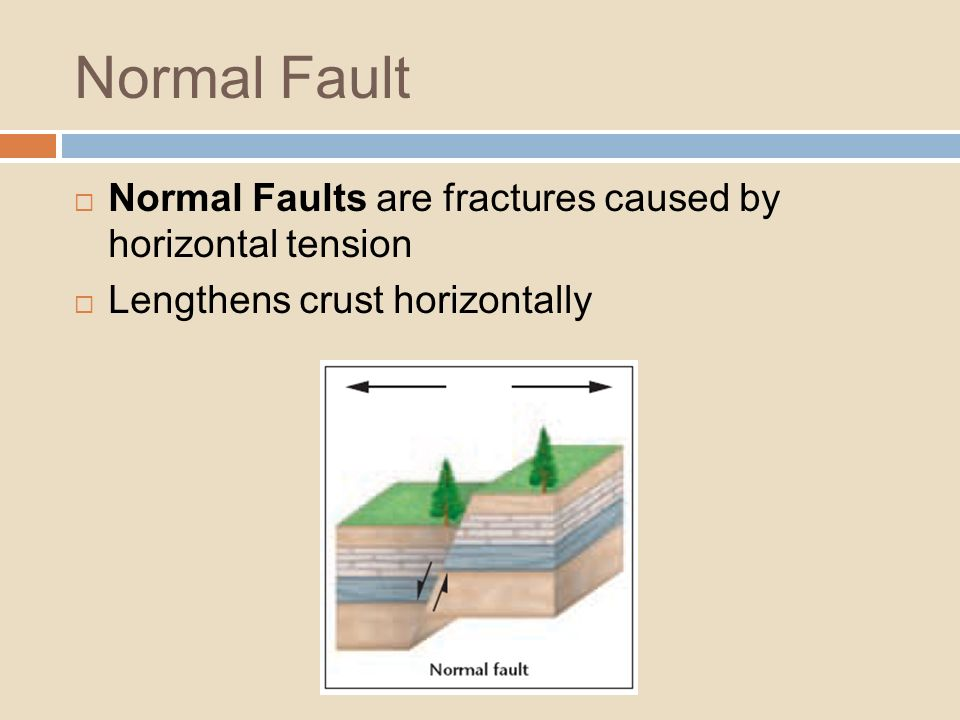 Normal Fault Normal Faults are fractures caused by horizontal tension