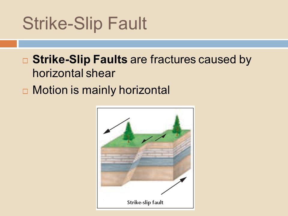 Strike-Slip Fault Strike-Slip Faults are fractures caused by horizontal shear.