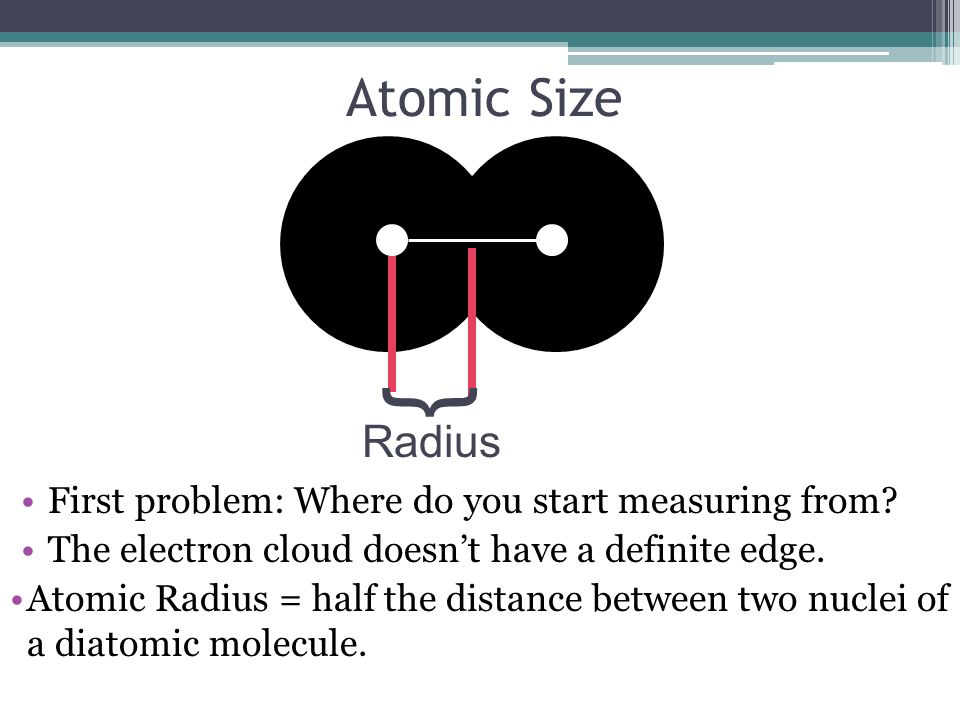 } Atomic Size Radius First problem: Where do you start measuring from