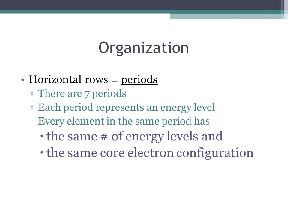Organization the same # of energy levels and