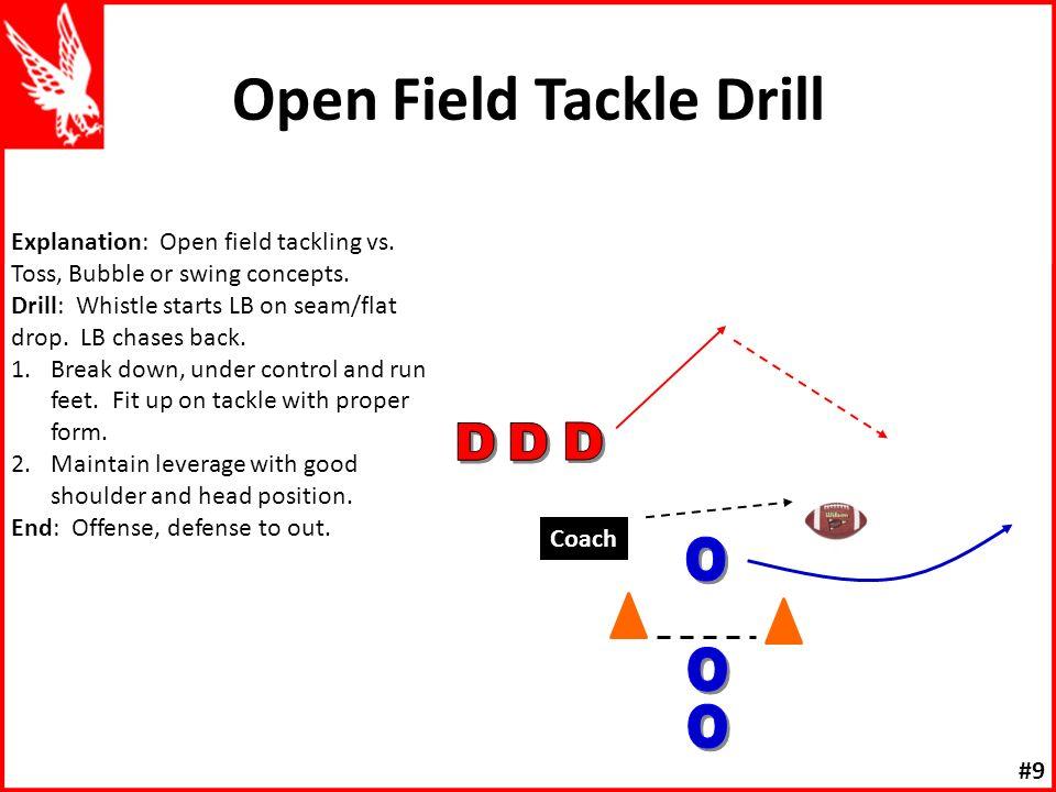 Defensive Tackling Drills Ppt Video Online Download
