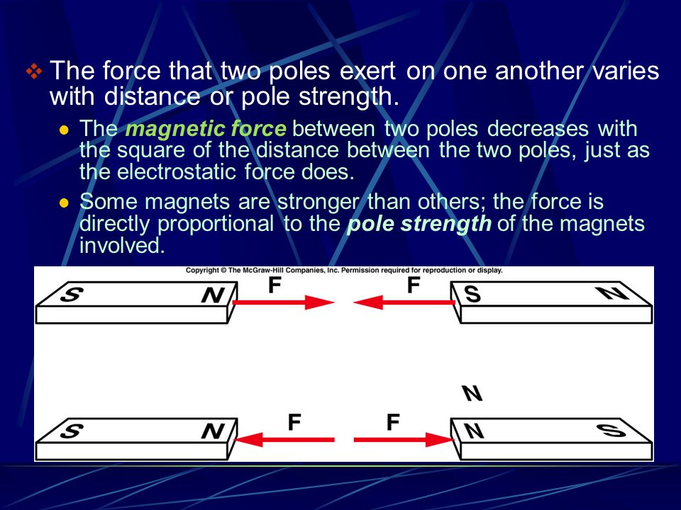 Chapter 14 Magnets and Electromagnetism - ppt download