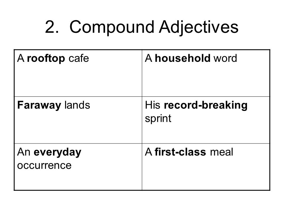 2. Compound Adjectives A rooftop cafe A household word Faraway lands