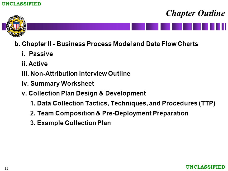 chapter 2 outline and key terms A chapter outline can be a very useful tool it can help you to organize material in a way that is easy to comprehend skimming means to read quickly and somewhat superficially[1] focus on key terms many textbooks will put these significant words in bold print to help you quickly locate them.