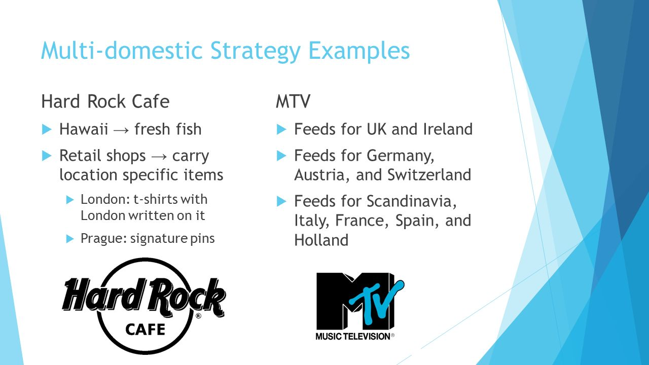 Examples of global multidomestic or transnational strategies.