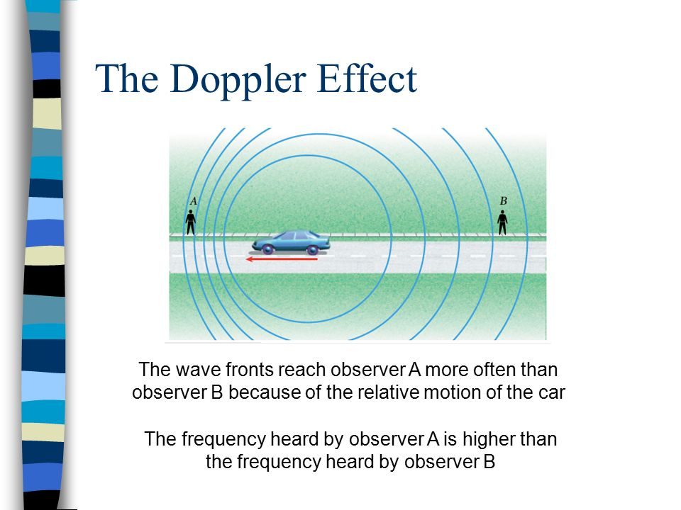 The Doppler Effect The wave fronts reach observer A more often than observer B because of the relative motion of the car.