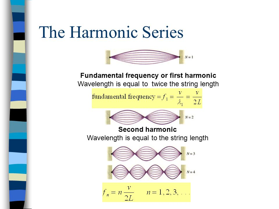 Fundamental frequency or first harmonic