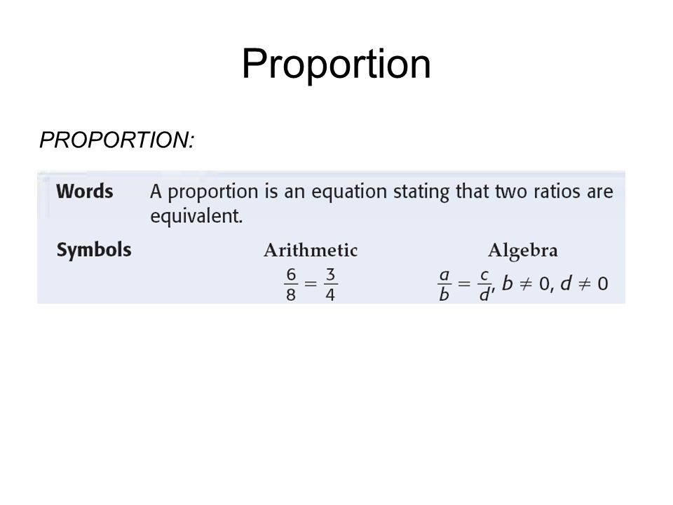 Proportion PROPORTION: