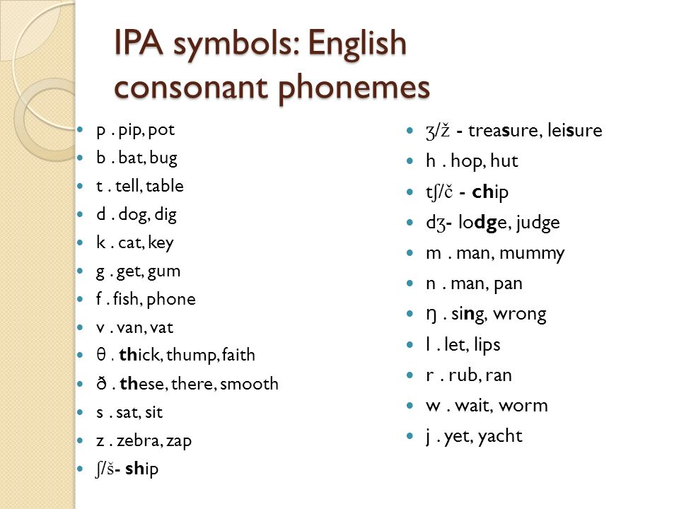 Phonology Ppt Video Online Download
