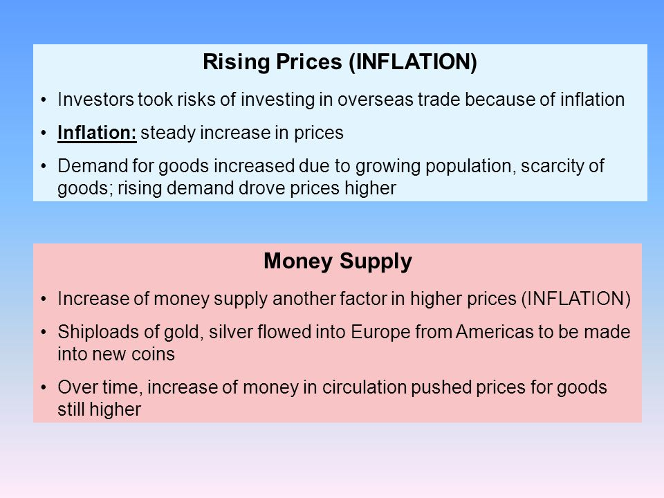 Rising Prices (INFLATION)