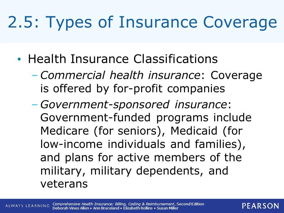 2 Understanding Managed Care Insurance Plans Ppt Video Online