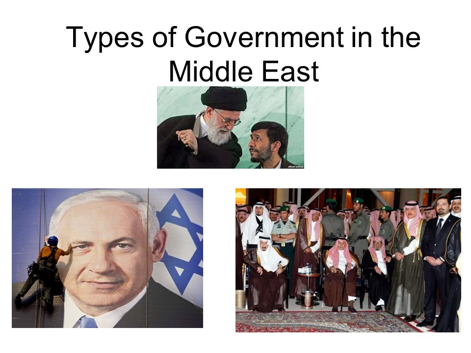 Types of Government in the Middle East