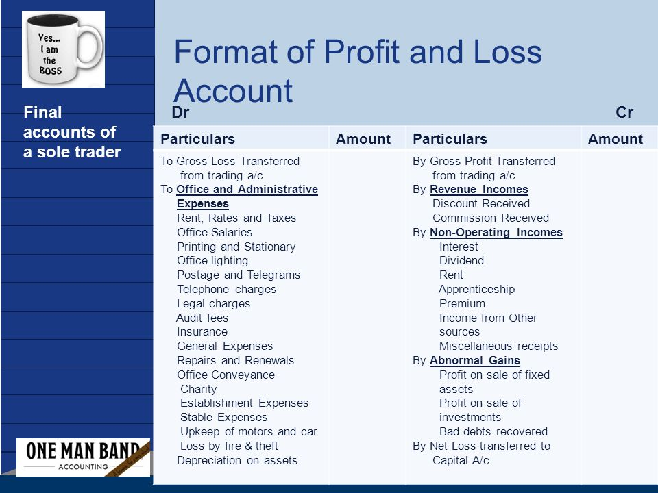 FINAL ACCOUNTS OF A SOLE TRADER ppt video online download