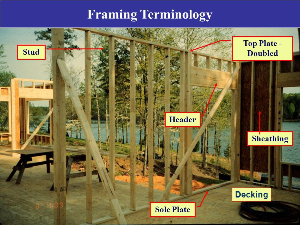 Light Wood Frame Construction - ppt video online download