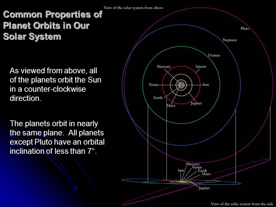 Common Properties of Planet Orbits in Our Solar System