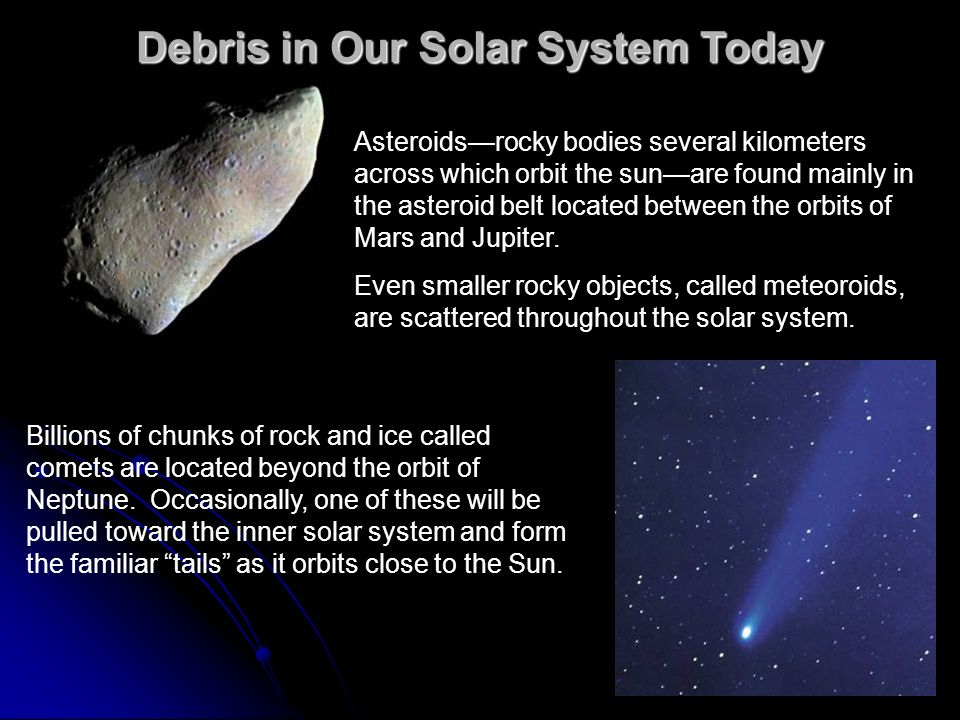 Debris in Our Solar System Today