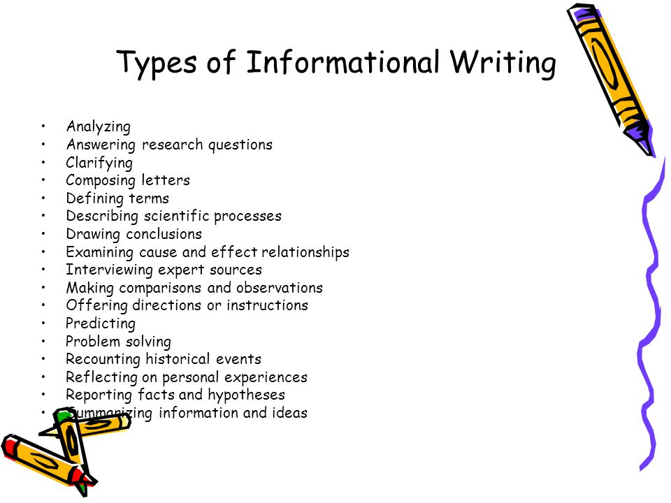 Types of Informational Writing