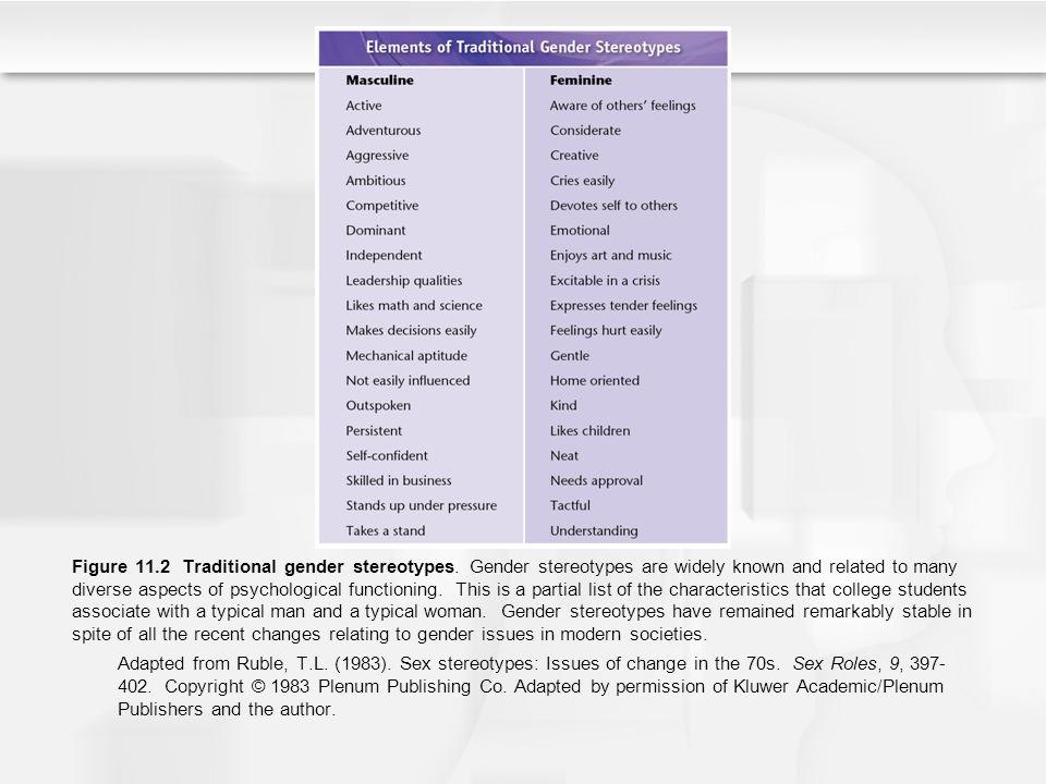 Chapter 11 Gender and Behavior  - ppt video online download