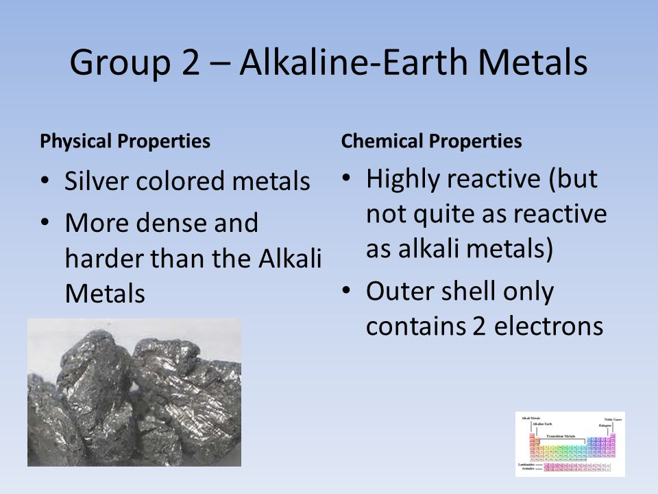 Alkali Earth Metals Physical And Chemical Properties