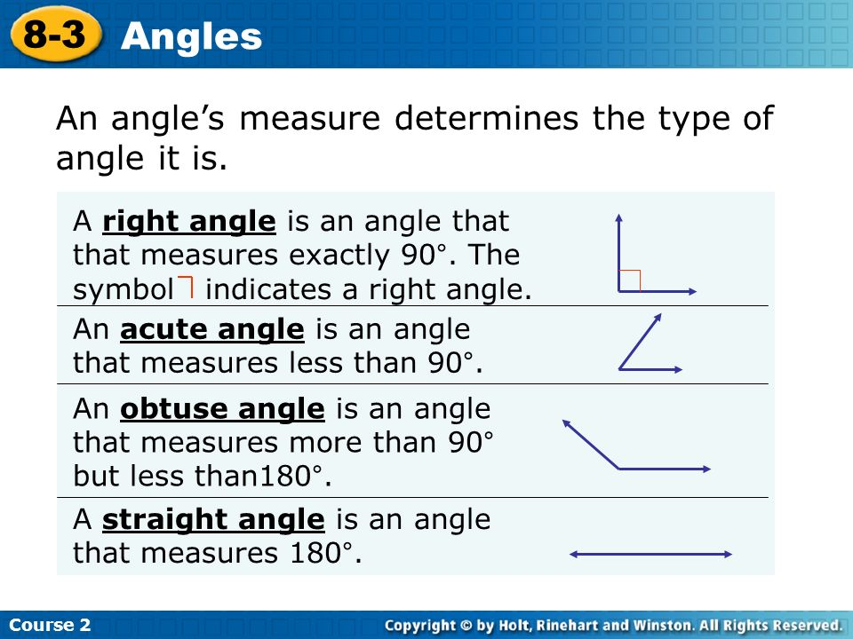 8-3 Angles An angle's measure determines the type of angle it is.