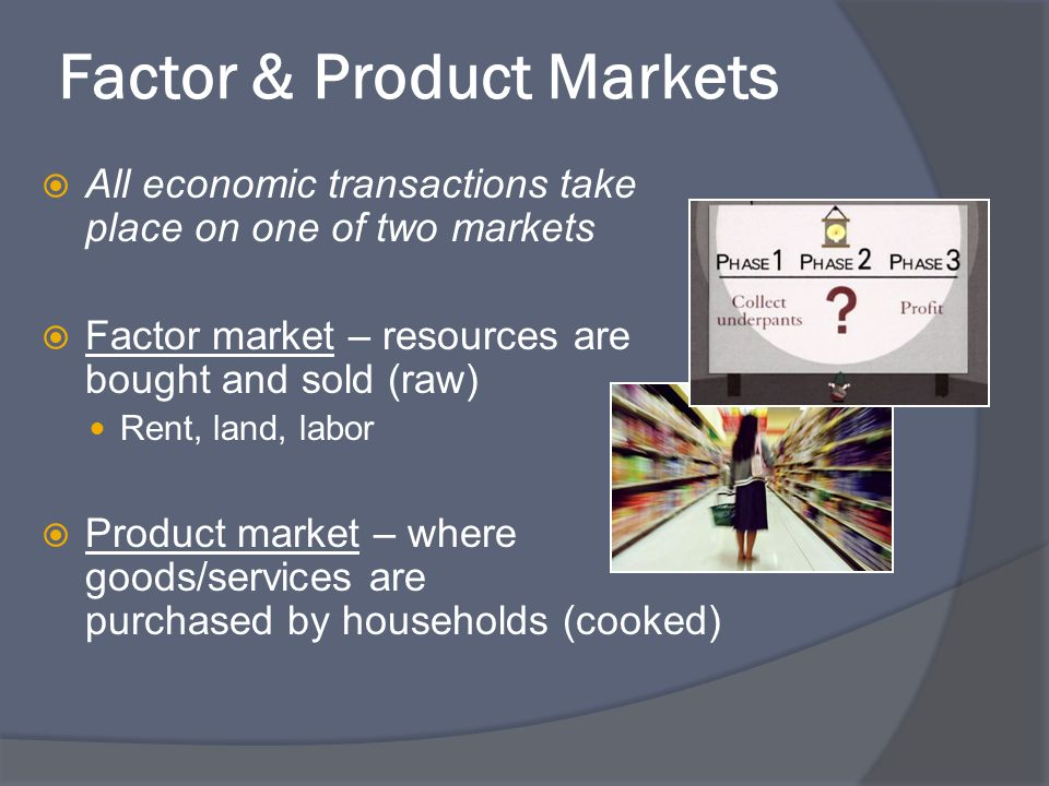 Factor & Product Markets
