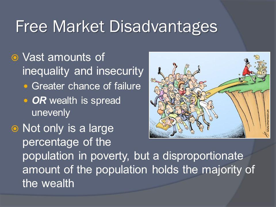 free market disadvantages