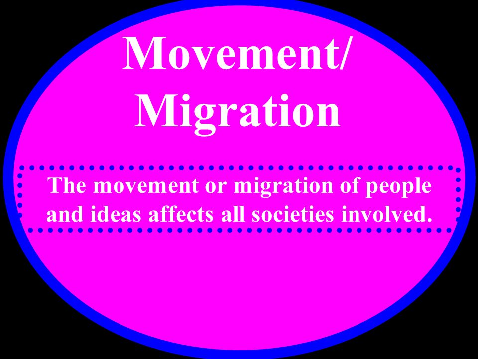 Movement/ Migration The movement or migration of people and ideas affects all societies involved. 4, 5, 6, 7, 8, WH, USH.