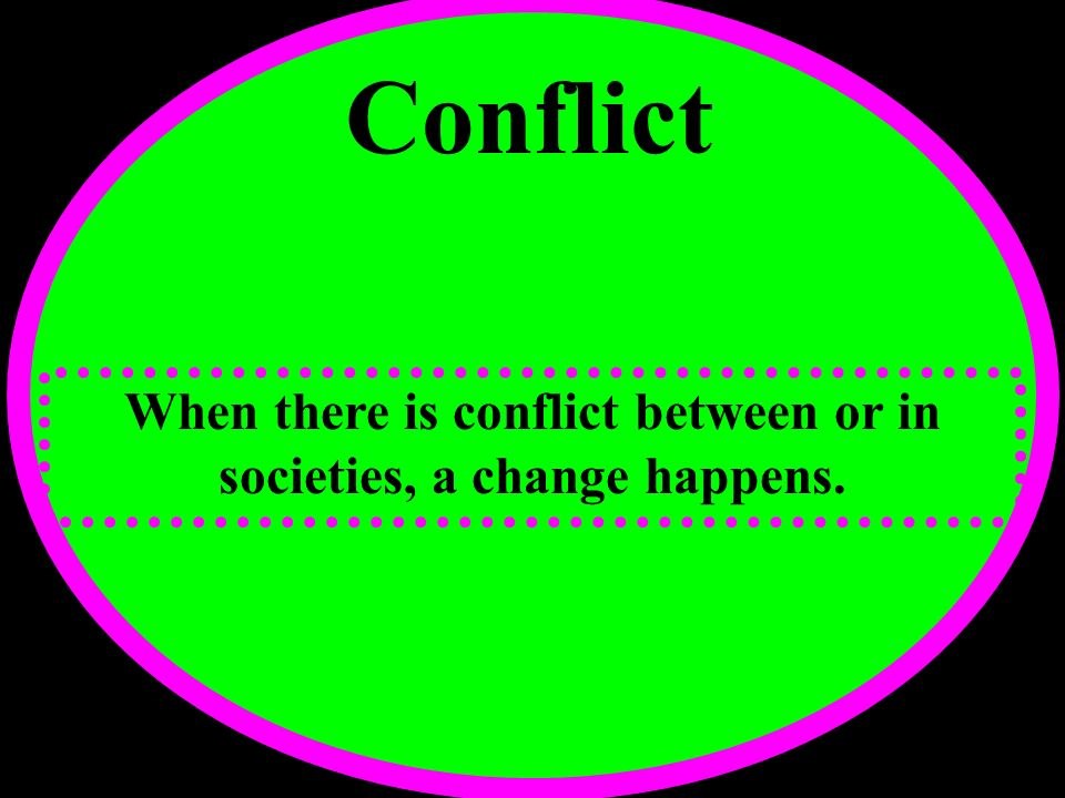When there is conflict between or in societies, a change happens.