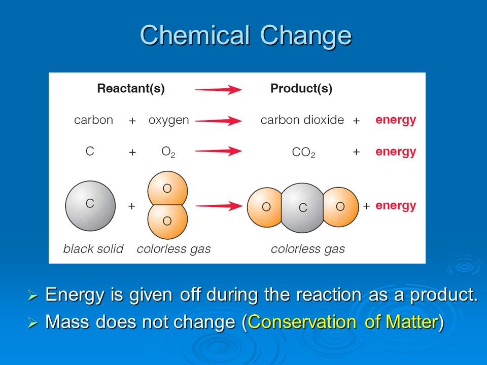 Chemical Change Energy is given off during the reaction as a product.