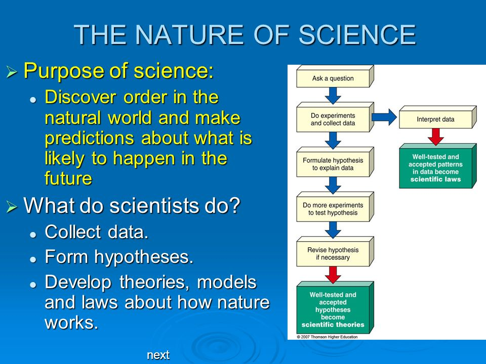 THE NATURE OF SCIENCE Purpose of science: What do scientists do