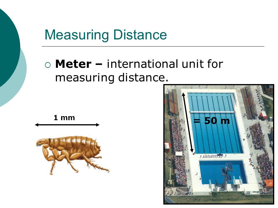 Measuring Distance Meter – international unit for measuring distance.