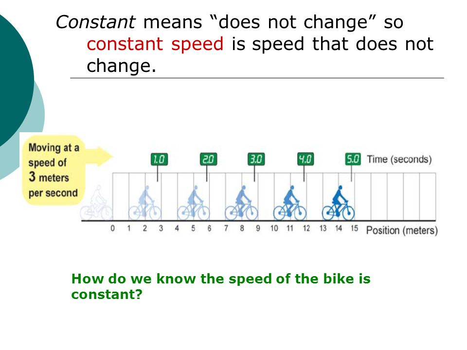 Constant means does not change so constant speed is speed that does not change.