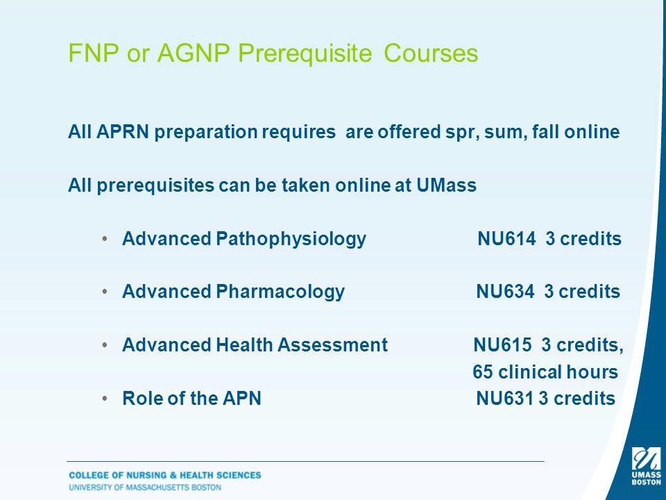 Post Master S Certificate Program Online Family Nurse