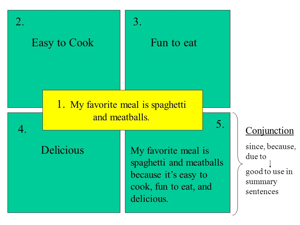 1. My favorite meal is spaghetti and meatballs.